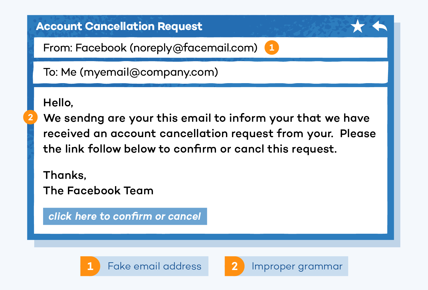 account canceled scam